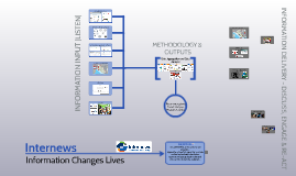 Copy of Internews Program Model