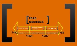 Copy of Edad Moderna