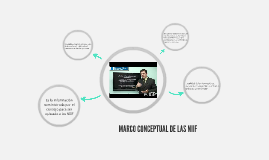 Copy of MARCO CONCEPTUAL DE LAS NORMAS INTERNACIONALES DE INFORMACIO