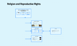 Religion and Reproductive Rights