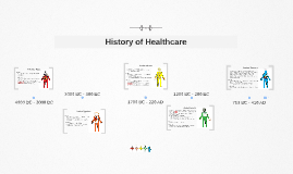 History of Healthcare