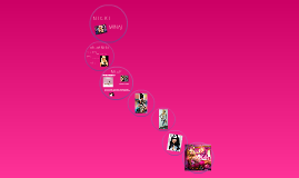 Nicki Minaj/music