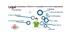 Legal Implications of Big Data on Australian Governments