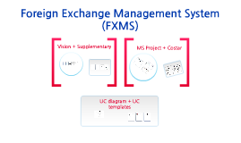 Copy of Foreign Exchange Management System(FXMS)