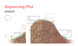 Sequencing/Plot