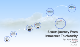scout s journey from innocence to experience It's clear from both books that what harper lee was writing both about scout's journey toward adulthood and about the insidious nature of racism, and it is clear that the image of atticus we thought we knew was not the full picture, but one seen through an eye of innocence.