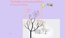 The Rights and Responsibilities of Texas Citizens
