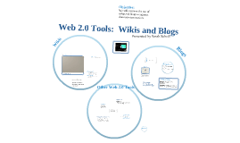 Copy of Copy of Wikis and Blogs