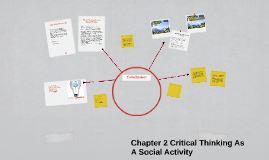 Chapter 2 Critical Thinking As A Social Activity