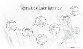 Terra Designer Journey