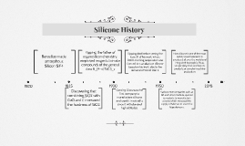 Silicone History