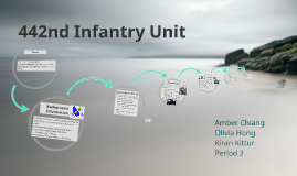 442 Infantry Unit