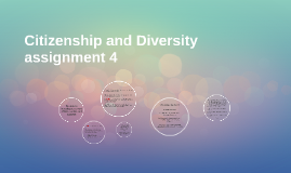 Copy of Citizenship and Diversity assignment 4