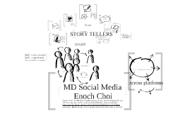 Social Media for Physicians at Medicine2.0