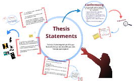 ENGL106 - Thesis statements