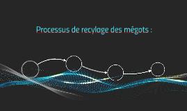 Processus de recylage des mégots :