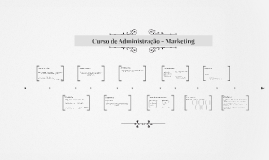 Curso de Administração - Marketing