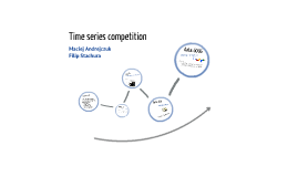 Time series competition.