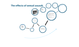 Copy of The effects of sexual assault