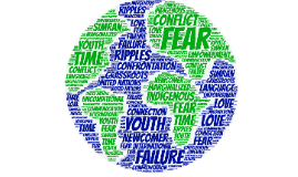 Fear Confrontation Conflict FAILURE Leadership Empowerment Y
