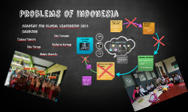 Problems of Indonesia