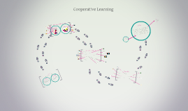 Copy of Cooperative Learning