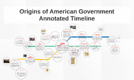 Origins of American Government Annotated Timeline by Kaley ...