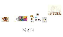 Copy of Creatividad, mapa conceptual