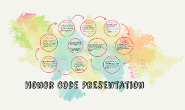 Honor Code Presentation : Sections 3d, 3e, 3f and 3h