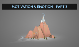MOTIVATION & EMOTION - PART 3