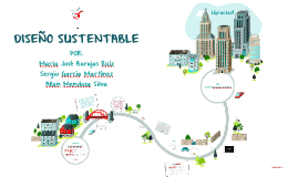 Copy of DISEÑO SUSTENTABLE