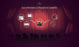 Aca-awesome: Collegiate A Cappella