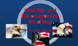 Civil War and Reconstruction Mind Map