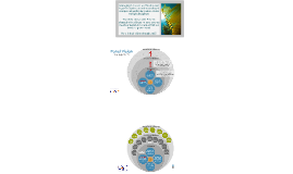 West Coast OAH Panel Vision through 2015
