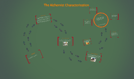 The Alchemist Characterization- Jason Witkowski Pd. 4