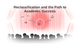 Reclassification and the Path to