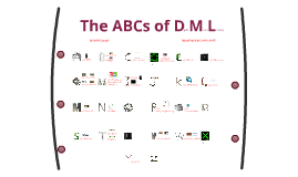 The ABCs of DML: a primer for elementary school teachers to support learning through digital media