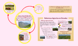 Primera Mitad del Siglo XX: Condiciones del Agro Ecuatoriano