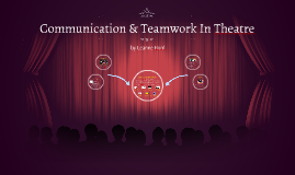 Communication In Theatre