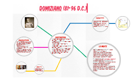 Copy of DOMIZIANO (81-96 d.C.)