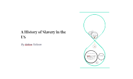 A history of slavery in the US