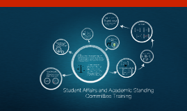 PCA&D Student Affairs and Academic Standing Committee Training