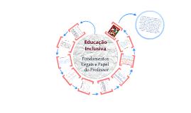 Educação Inclusiva: Fundamentos Legais