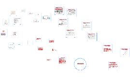 CIRCULAR EXTERNA 00007 - 2015