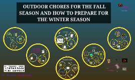 Copy of Copy of FALL SEASON & THE FOUR SEASONS OF LANDSCAPING