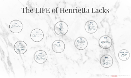 The LIFE of Henrietta Lacks