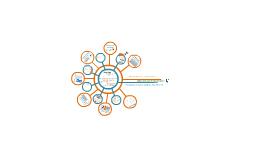 Copy of Colaborar en Entornos Virtuales: Guía docente