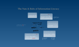 The Nuts & Bolts of Information Literacy