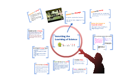 Copy of Inverting the Learning of Science in                     Nanyang Girls' High School