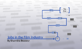 Jobs in the Film Industry